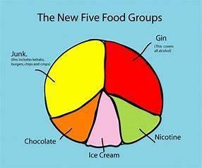 chacolate, gin, diet, ice cream, nicotine, calcium, magnisium,